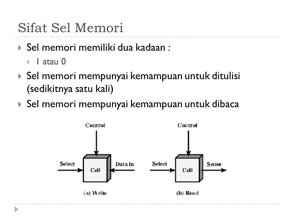 Sifat Sel Memori  Sel memori memiliki dua kadaan :  1 atau 0  Sel memori mempunyai kemampuan untuk ditulisi (sedikitnya satu kali)  Sel memori mem