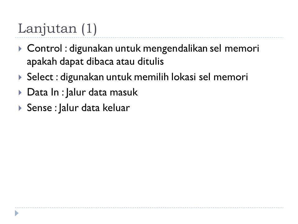 Lanjutan (1)  Control : digunakan untuk mengendalikan sel memori apakah dapat dibaca atau ditulis  Select : digunakan untuk memilih lokasi sel memor