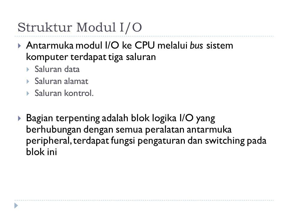 Struktur Modul I/O  Antarmuka modul I/O ke CPU melalui bus sistem komputer terdapat tiga saluran  Saluran data  Saluran alamat  Saluran kontrol.