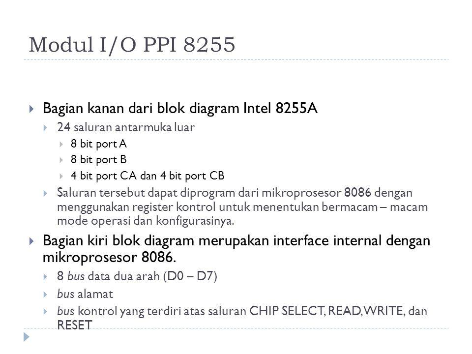  Bagian kanan dari blok diagram Intel 8255A  24 saluran antarmuka luar  8 bit port A  8 bit port B  4 bit port CA dan 4 bit port CB  Saluran tersebut dapat diprogram dari mikroprosesor 8086 dengan menggunakan register kontrol untuk menentukan bermacam – macam mode operasi dan konfigurasinya.