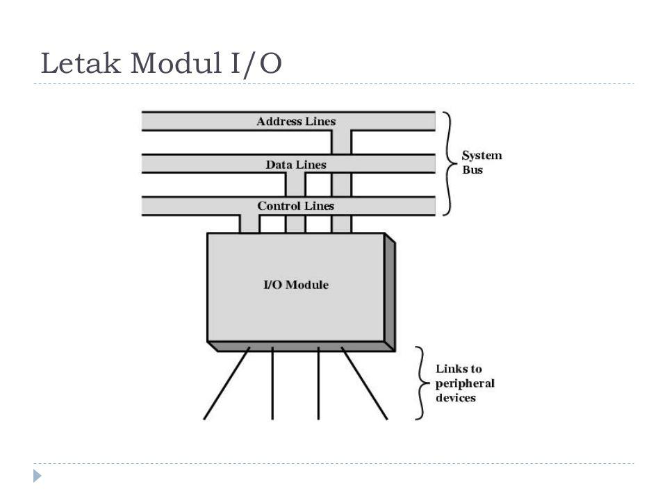 Data Buffering  Modul I/O berfungsi sebagai penampung data sementara baik dari CPU/memori maupun dari peripheral  Mengapa data perlu di-buffer .