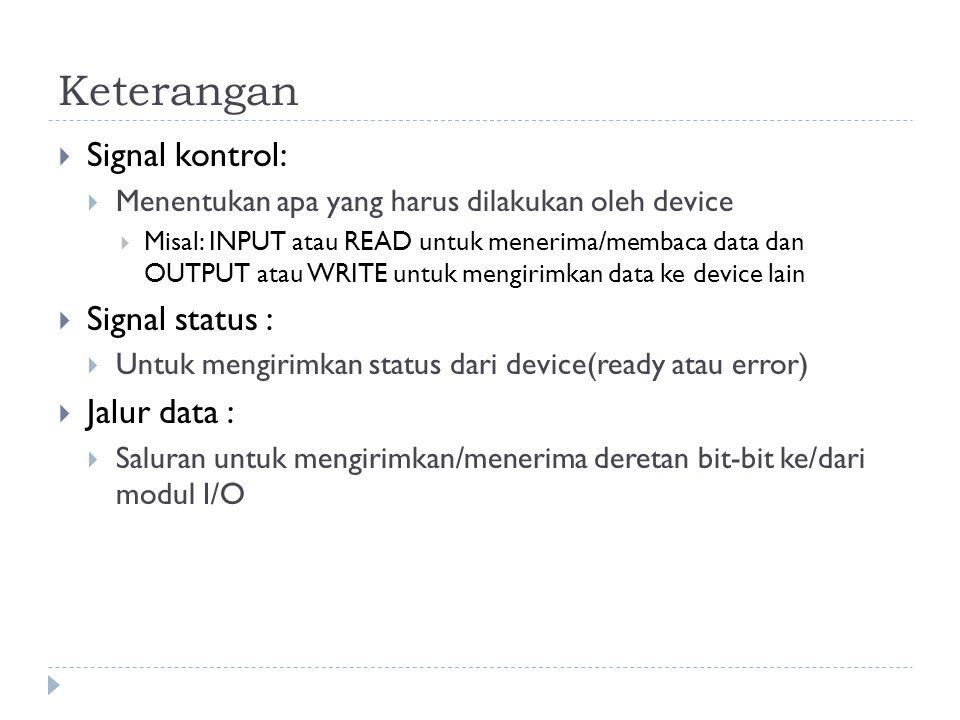 Keterangan  Signal kontrol:  Menentukan apa yang harus dilakukan oleh device  Misal: INPUT atau READ untuk menerima/membaca data dan OUTPUT atau WRITE untuk mengirimkan data ke device lain  Signal status :  Untuk mengirimkan status dari device(ready atau error)  Jalur data :  Saluran untuk mengirimkan/menerima deretan bit-bit ke/dari modul I/O
