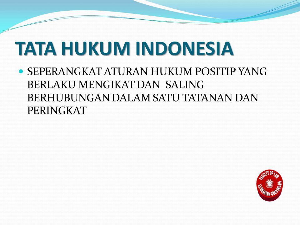 TATA HUKUM INDONESIA SEPERANGKAT ATURAN HUKUM POSITIP YANG BERLAKU MENGIKAT DAN SALING BERHUBUNGAN DALAM SATU TATANAN DAN PERINGKAT
