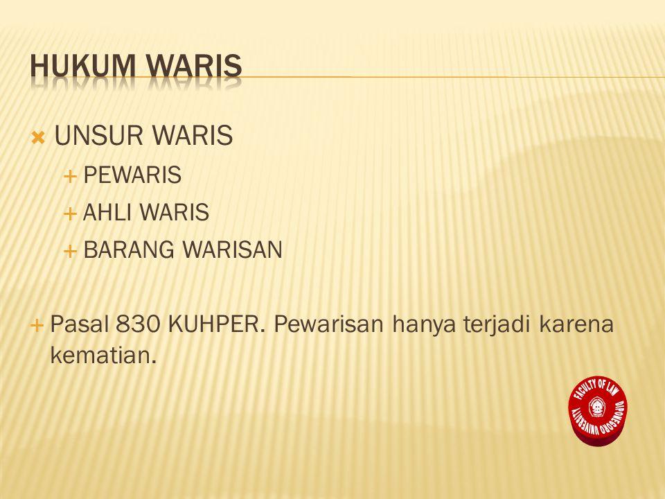 UNSUR WARIS  PEWARIS  AHLI WARIS  BARANG WARISAN  Pasal 830 KUHPER.