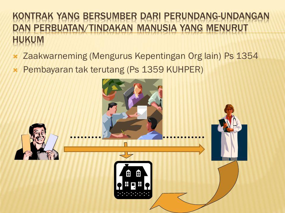  Zaakwarneming (Mengurus Kepentingan Org lain) Ps 1354  Pembayaran tak terutang (Ps 1359 KUHPER)