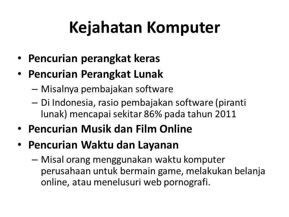 Kejahatan Komputer Pencurian perangkat keras Pencurian Perangkat Lunak – Misalnya pembajakan software – Di Indonesia, rasio pembajakan software (piranti lunak) mencapai sekitar 86% pada tahun 2011 Pencurian Musik dan Film Online Pencurian Waktu dan Layanan – Misal orang menggunakan waktu komputer perusahaan untuk bermain game, melakukan belanja online, atau menelusuri web pornografi.