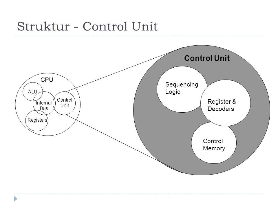 Struktur - Control Unit CPU Control Memory Sequencing Logic Control Unit ALU Registers Internal Bus Control Unit Register & Decoders