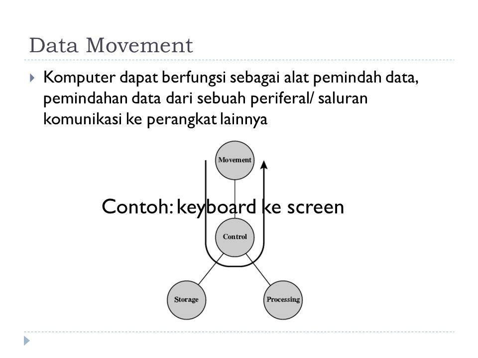 Data Movement  Komputer dapat berfungsi sebagai alat pemindah data, pemindahan data dari sebuah periferal/ saluran komunikasi ke perangkat lainnya Contoh: keyboard ke screen