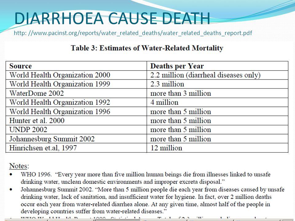 DIARRHOEA CAUSE DEATH http: //www.pacinst.org/reports/water_related_deaths/water_related_deaths_report.pdf