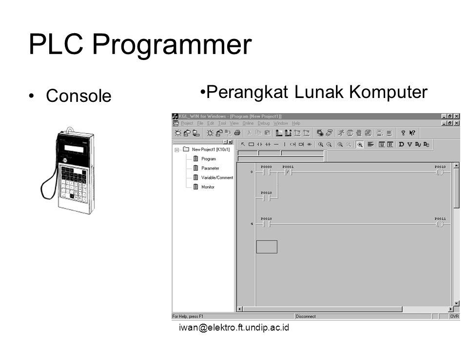 iwan@elektro.ft.undip.ac.id PLC Programmer Console Perangkat Lunak Komputer