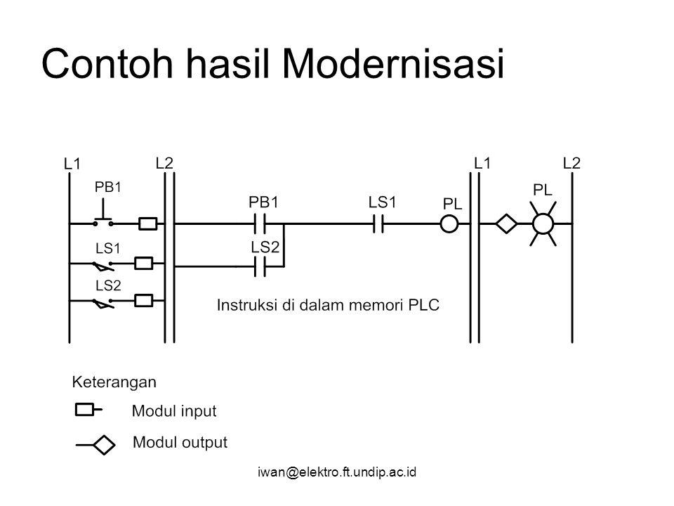 iwan@elektro.ft.undip.ac.id Contoh hasil Modernisasi