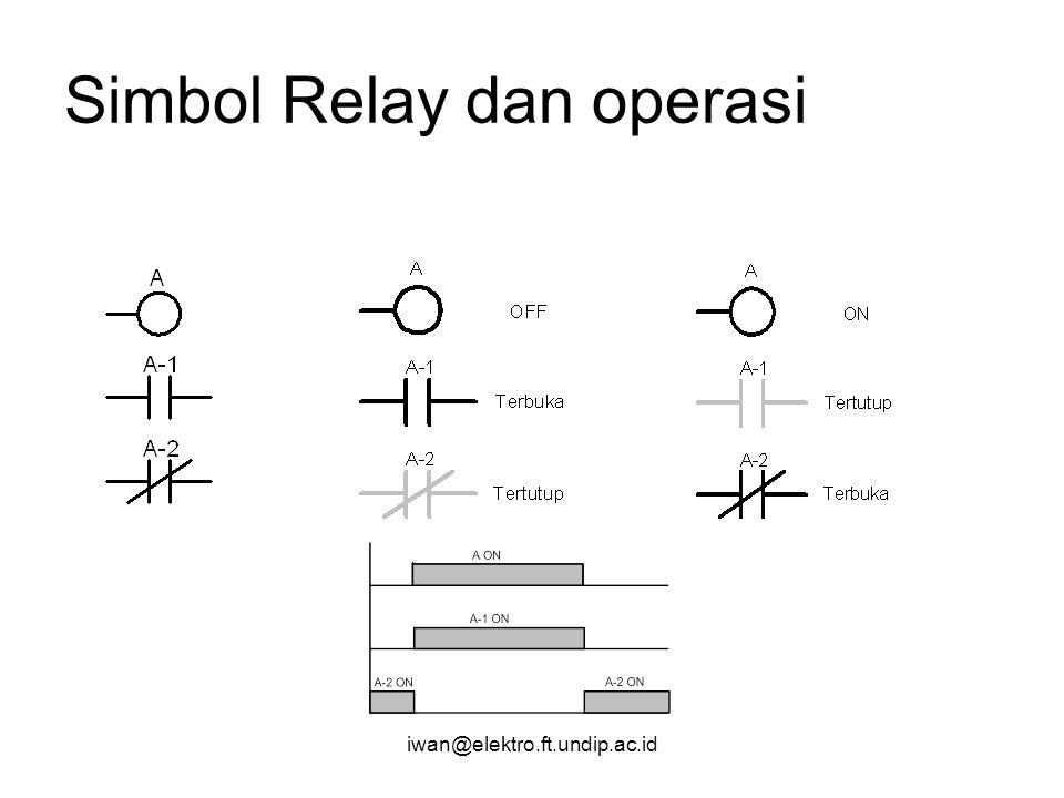 iwan@elektro.ft.undip.ac.id Simbol Relay dan operasi