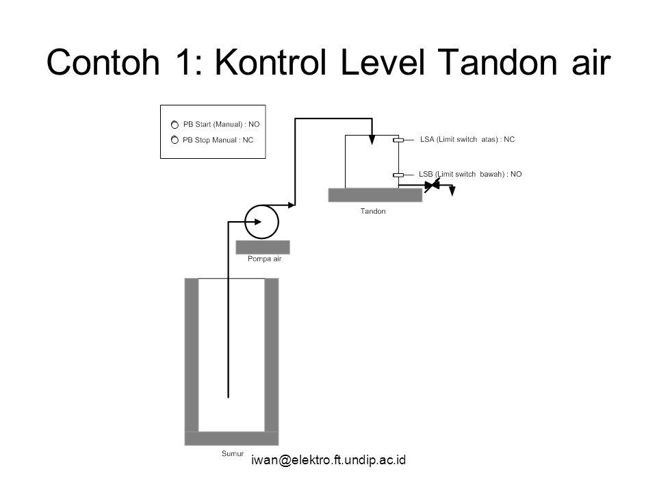 iwan@elektro.ft.undip.ac.id Contoh 1: Kontrol Level Tandon air