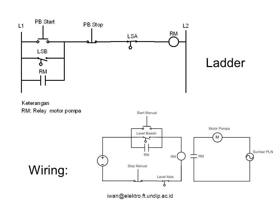 iwan@elektro.ft.undip.ac.id Ladder Wiring:
