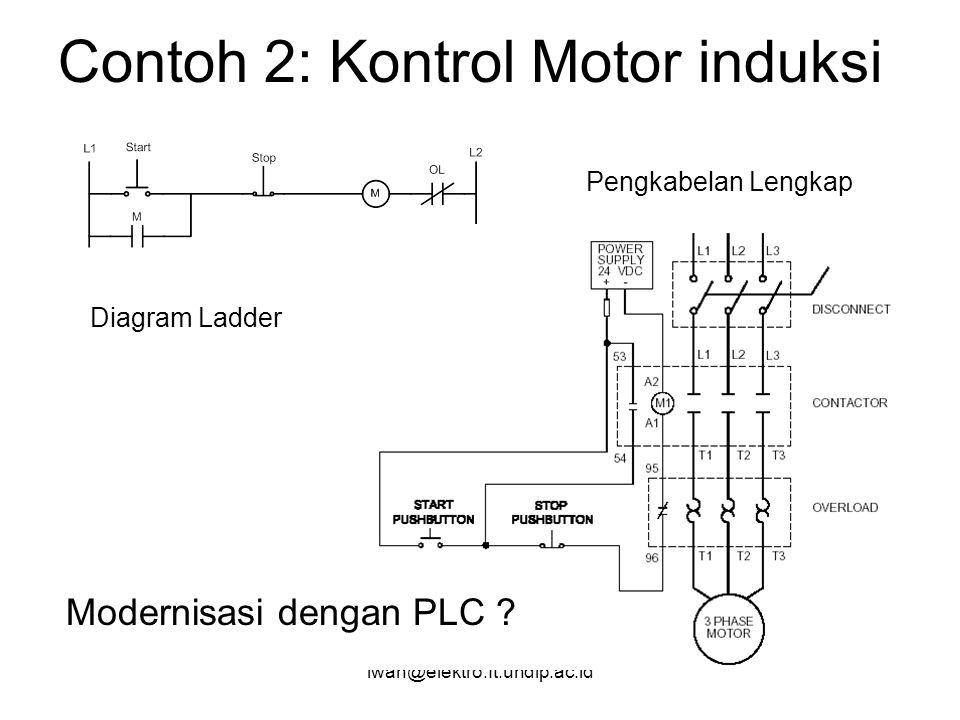 iwan@elektro.ft.undip.ac.id Contoh 2: Kontrol Motor induksi Diagram Ladder Pengkabelan Lengkap Modernisasi dengan PLC ?