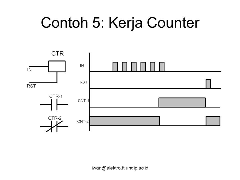 iwan@elektro.ft.undip.ac.id Contoh 5: Kerja Counter