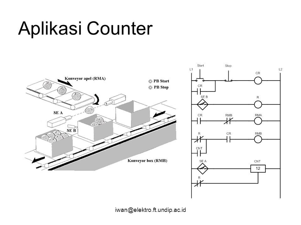 iwan@elektro.ft.undip.ac.id Aplikasi Counter