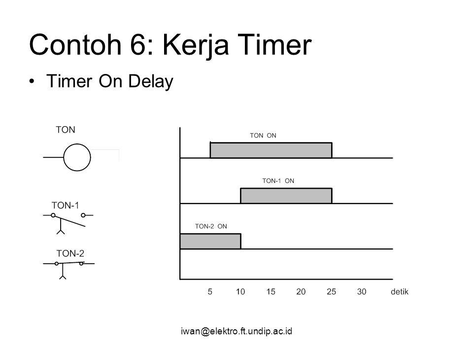 iwan@elektro.ft.undip.ac.id Contoh 6: Kerja Timer Timer On Delay
