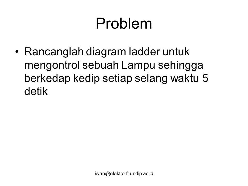 iwan@elektro.ft.undip.ac.id Problem Rancanglah diagram ladder untuk mengontrol sebuah Lampu sehingga berkedap kedip setiap selang waktu 5 detik