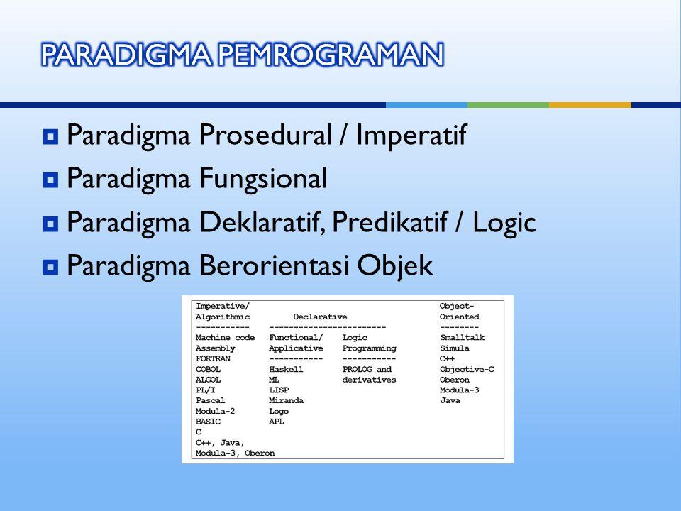  Paradigma Prosedural / Imperatif  Paradigma Fungsional  Paradigma Deklaratif, Predikatif / Logic  Paradigma Berorientasi Objek