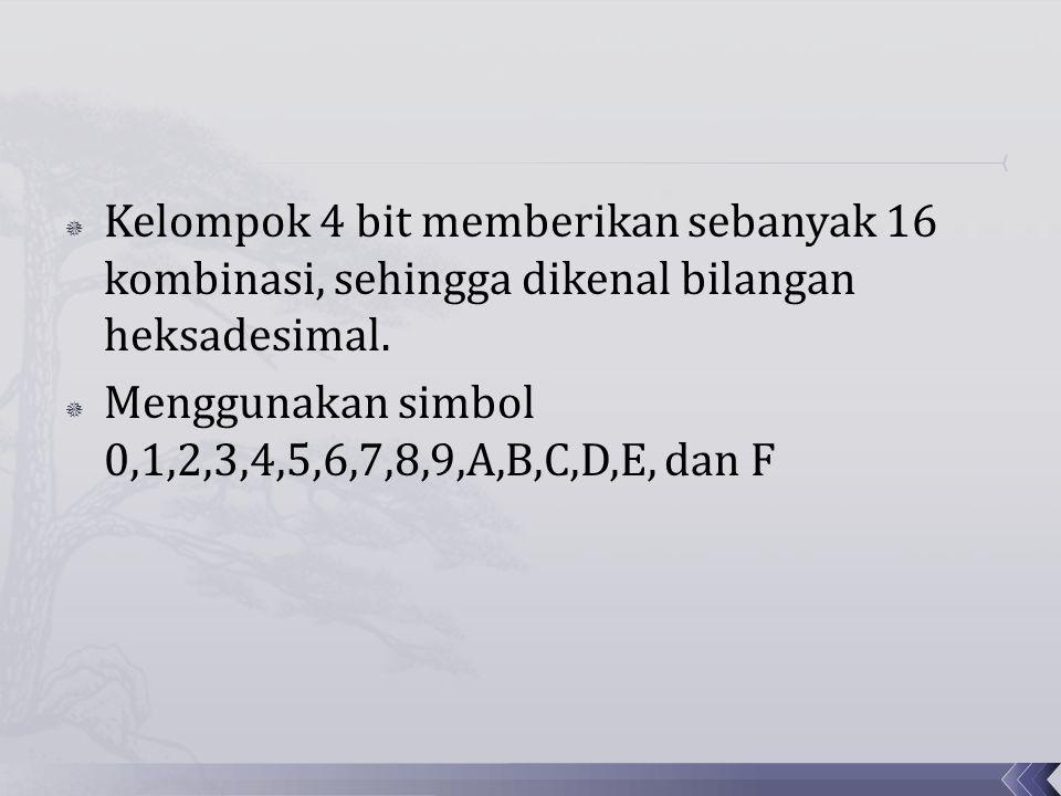  Kelompok 4 bit memberikan sebanyak 16 kombinasi, sehingga dikenal bilangan heksadesimal.  Menggunakan simbol 0,1,2,3,4,5,6,7,8,9,A,B,C,D,E, dan F