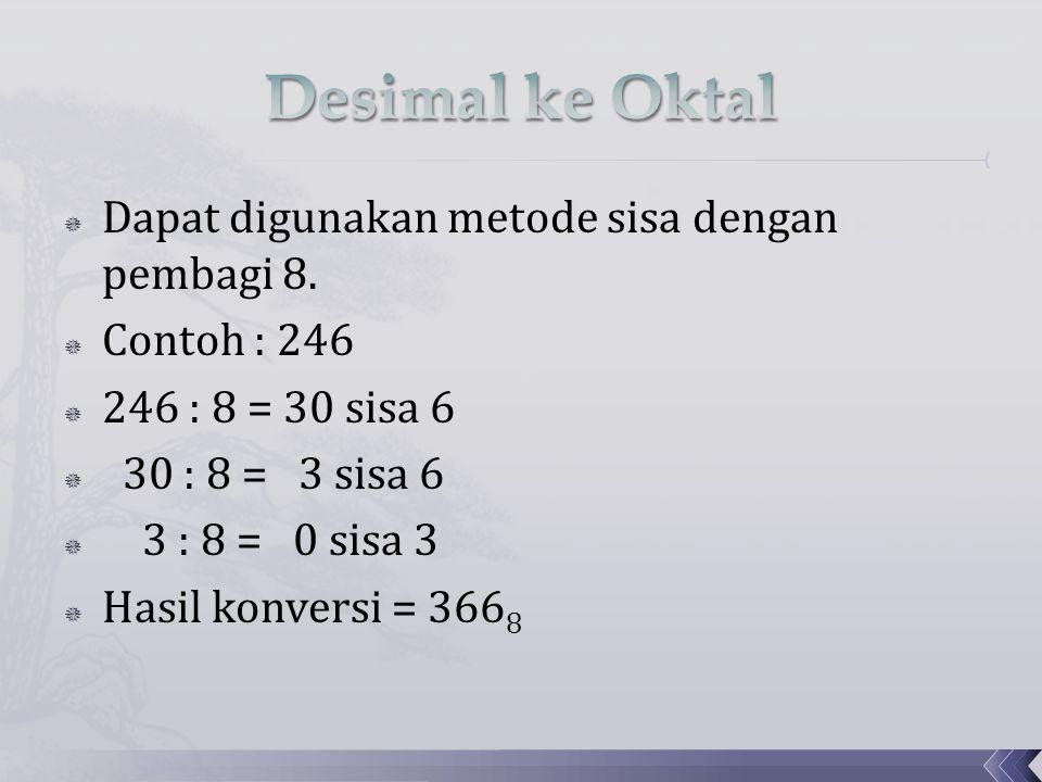  Dapat digunakan metode sisa dengan pembagi 8.