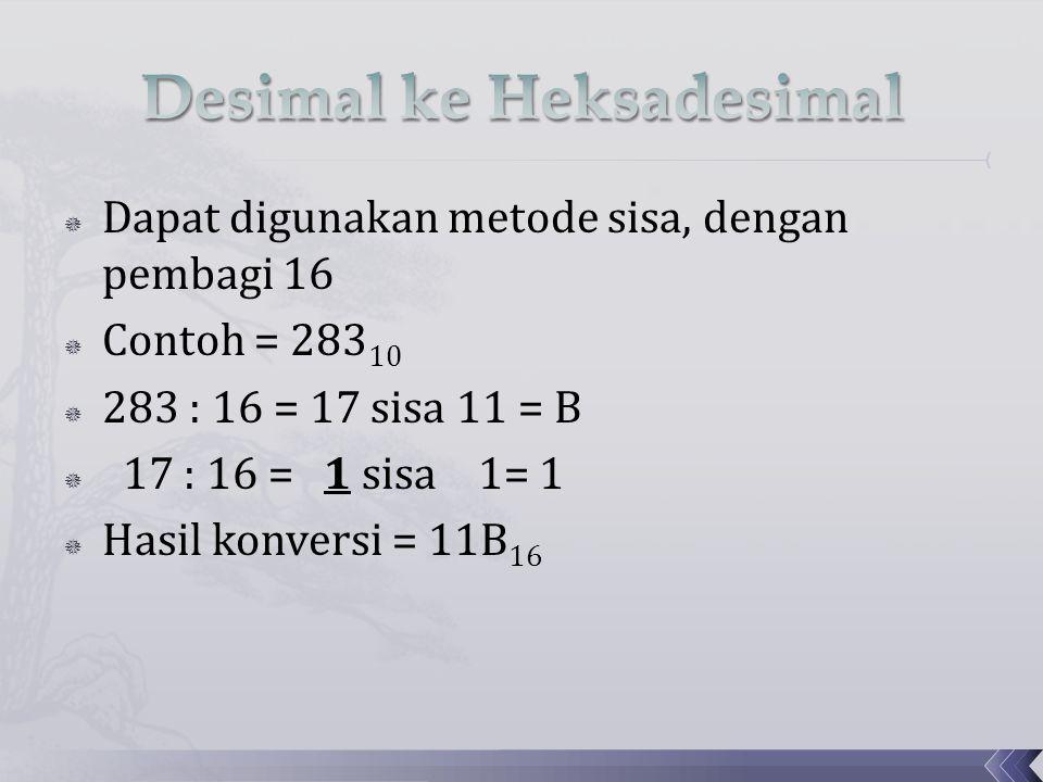  Dapat digunakan metode sisa, dengan pembagi 16  Contoh = 283 10  283 : 16 = 17 sisa 11 = B  17 : 16 = 1 sisa 1= 1  Hasil konversi = 11B 16