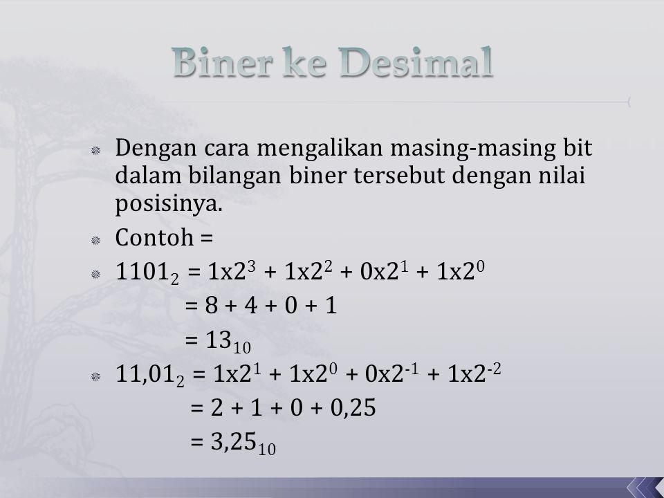  Dengan cara mengalikan masing-masing bit dalam bilangan biner tersebut dengan nilai posisinya.