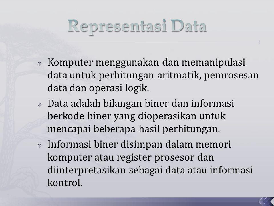  Data numerik Merepresentasikan integer dan pecahan fixed-point, bilangan real floating-point dan desimal berkode biner  Data logikal Digunakan oleh operasi seperti OR, AND, COMPLEMENT, COMPARE dan SHIFT  Data bit-tunggal Digunakan oleh operasi : SET, CLEAR, & TEST  Data Alfanumerik Digunakan untuk manipulasi string oleh instruksi seperti MOVE dan SEARCH