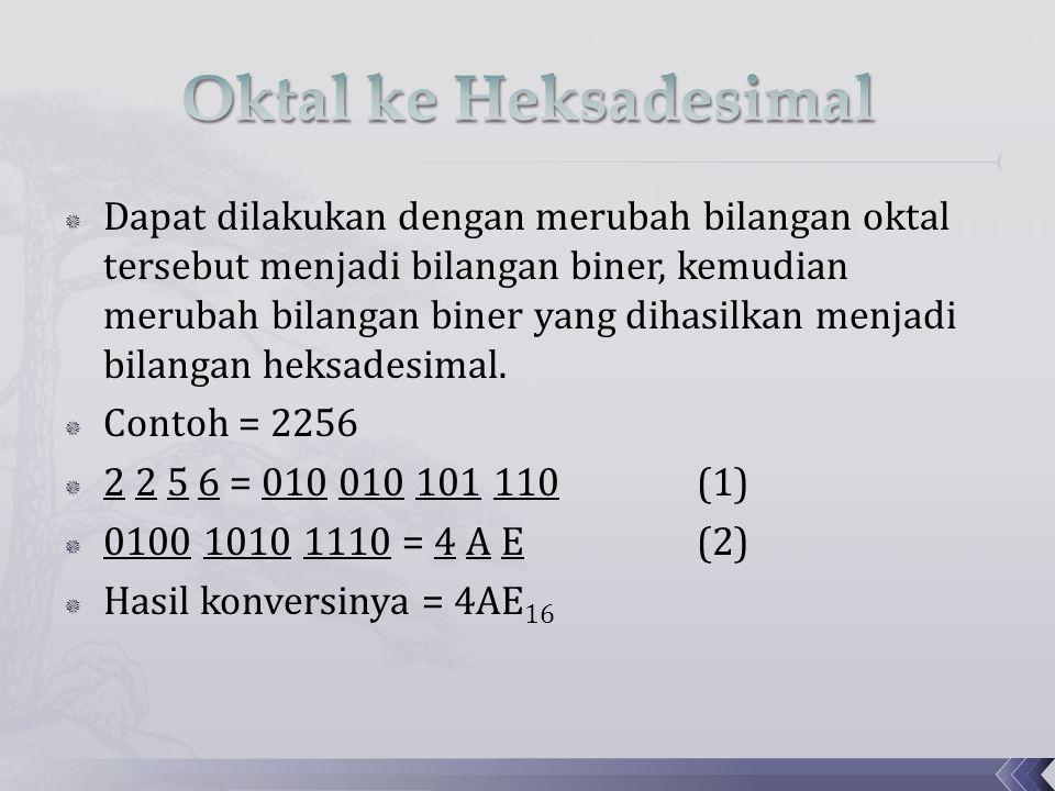  Dapat dilakukan dengan merubah bilangan oktal tersebut menjadi bilangan biner, kemudian merubah bilangan biner yang dihasilkan menjadi bilangan heksadesimal.