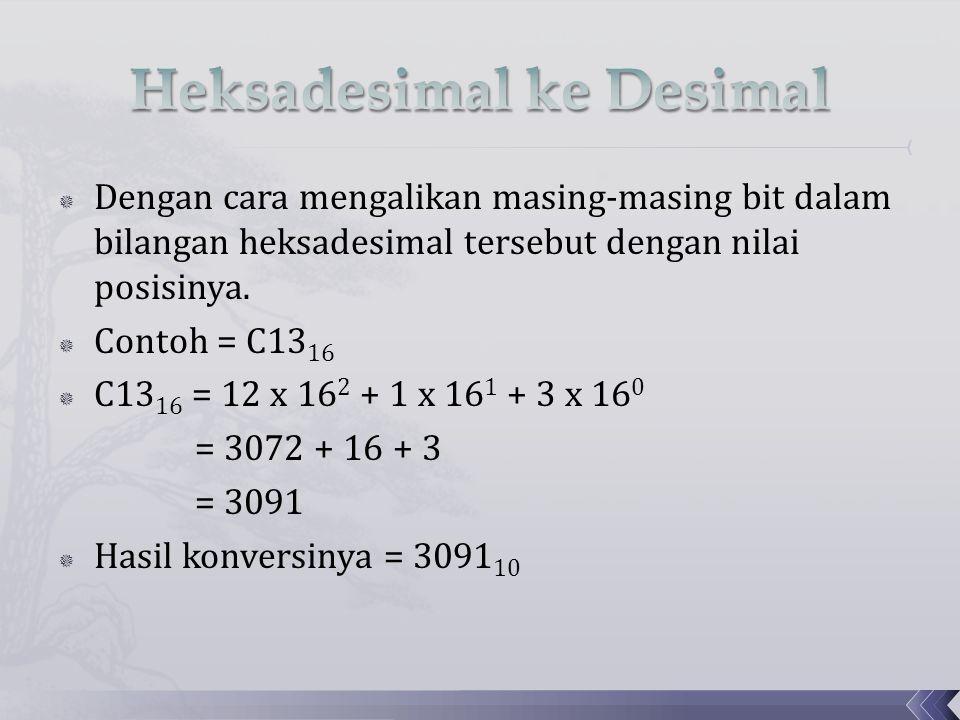  Dengan cara mengalikan masing-masing bit dalam bilangan heksadesimal tersebut dengan nilai posisinya.