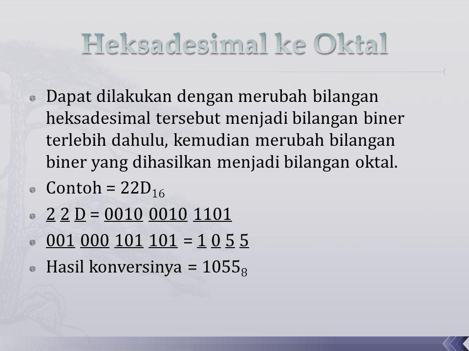  Dapat dilakukan dengan merubah bilangan heksadesimal tersebut menjadi bilangan biner terlebih dahulu, kemudian merubah bilangan biner yang dihasilkan menjadi bilangan oktal.