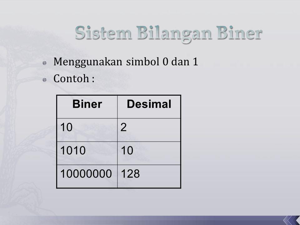  Dapat dilakukan dengan mengelompokan tiap 4 bit dalam bilangan biner tersebut dan menyatakan setiap kelompok tersebut dalam digit heksadesimal.