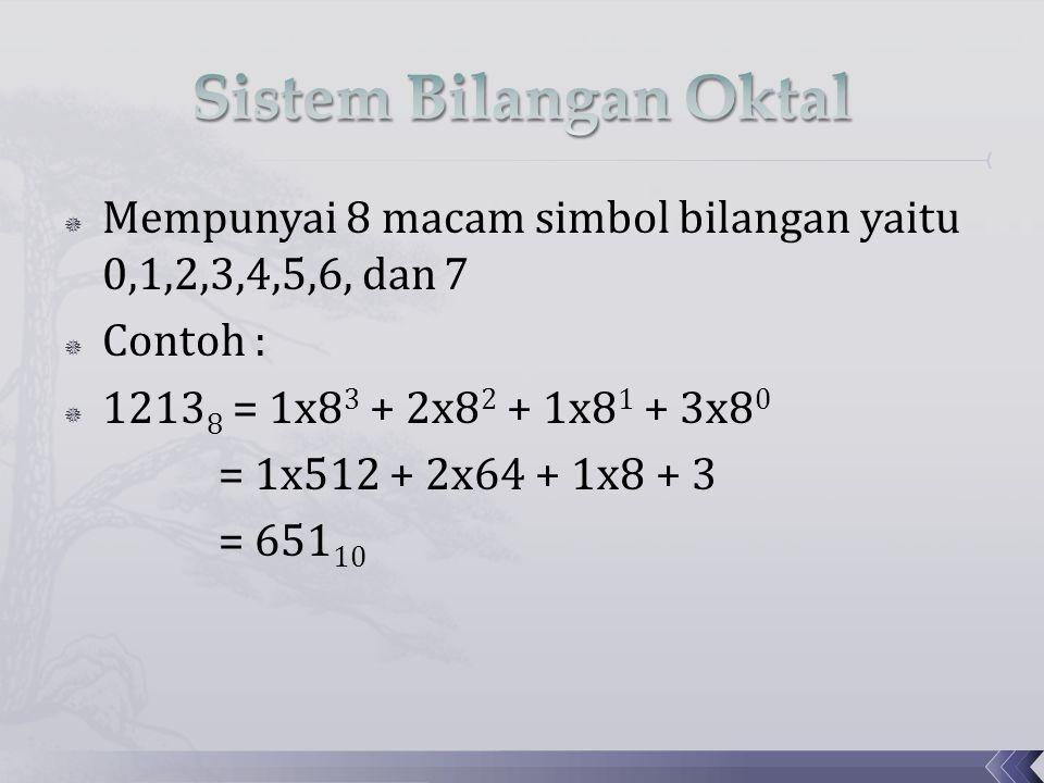  Mempunyai 8 macam simbol bilangan yaitu 0,1,2,3,4,5,6, dan 7  Contoh :  1213 8 = 1x8 3 + 2x8 2 + 1x8 1 + 3x8 0 = 1x512 + 2x64 + 1x8 + 3 = 651 10