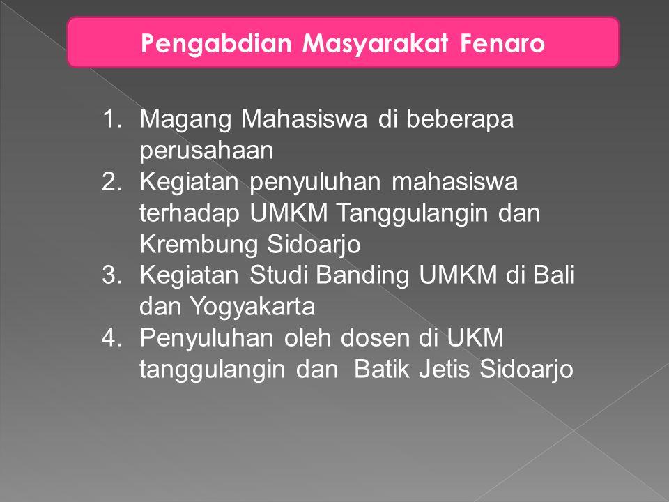Pengabdian Masyarakat Fenaro 1.Magang Mahasiswa di beberapa perusahaan 2.Kegiatan penyuluhan mahasiswa terhadap UMKM Tanggulangin dan Krembung Sidoarjo 3.Kegiatan Studi Banding UMKM di Bali dan Yogyakarta 4.Penyuluhan oleh dosen di UKM tanggulangin dan Batik Jetis Sidoarjo