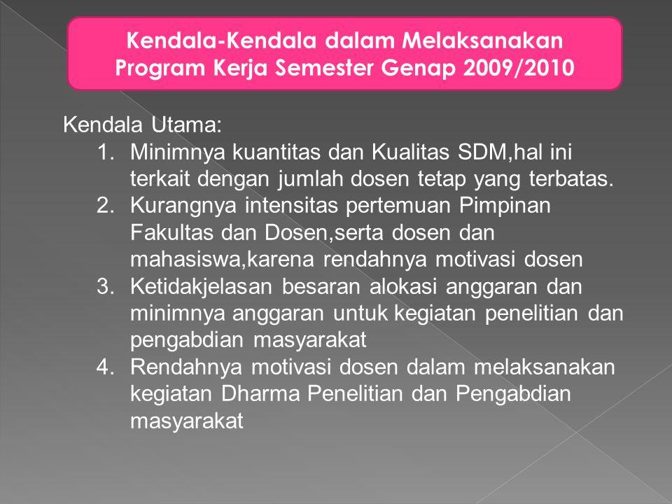 Kendala-Kendala dalam Melaksanakan Program Kerja Semester Genap 2009/2010 Kendala Utama: 1.Minimnya kuantitas dan Kualitas SDM,hal ini terkait dengan jumlah dosen tetap yang terbatas.