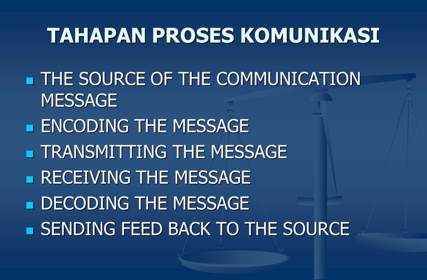 TAHAPAN PROSES KOMUNIKASI THE SOURCE OF THE COMMUNICATION MESSAGE THE SOURCE OF THE COMMUNICATION MESSAGE ENCODING THE MESSAGE ENCODING THE MESSAGE TR