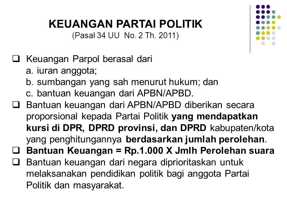 KEUANGAN PARTAI POLITIK (Pasal 34 UU No. 2 Th.