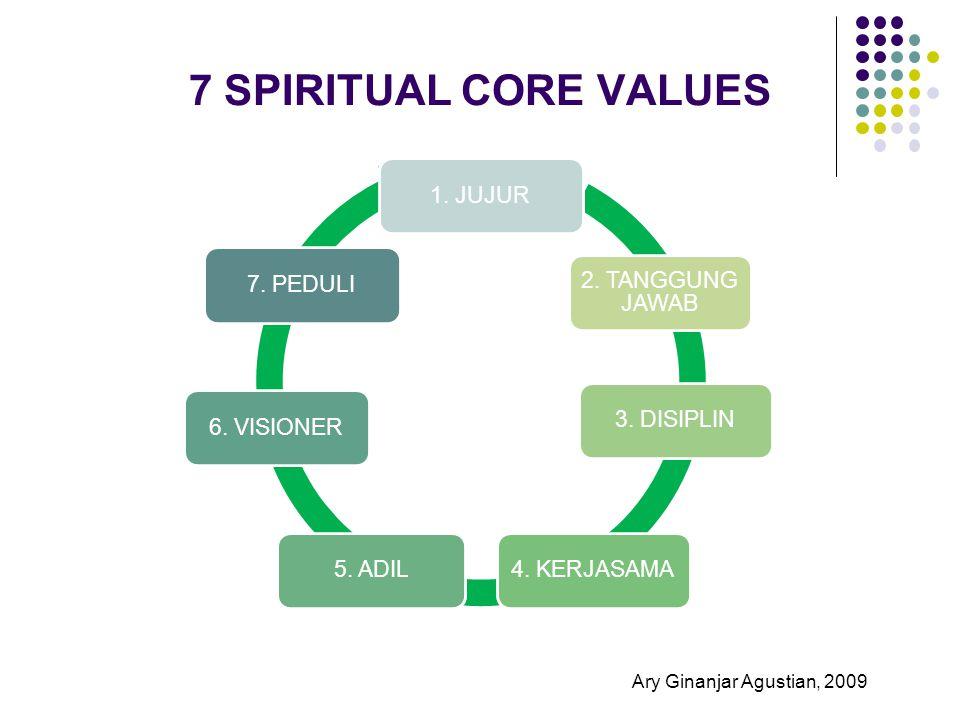 7 SPIRITUAL CORE VALUES 1.JUJUR 2. TANGGUNG JAWAB 3.