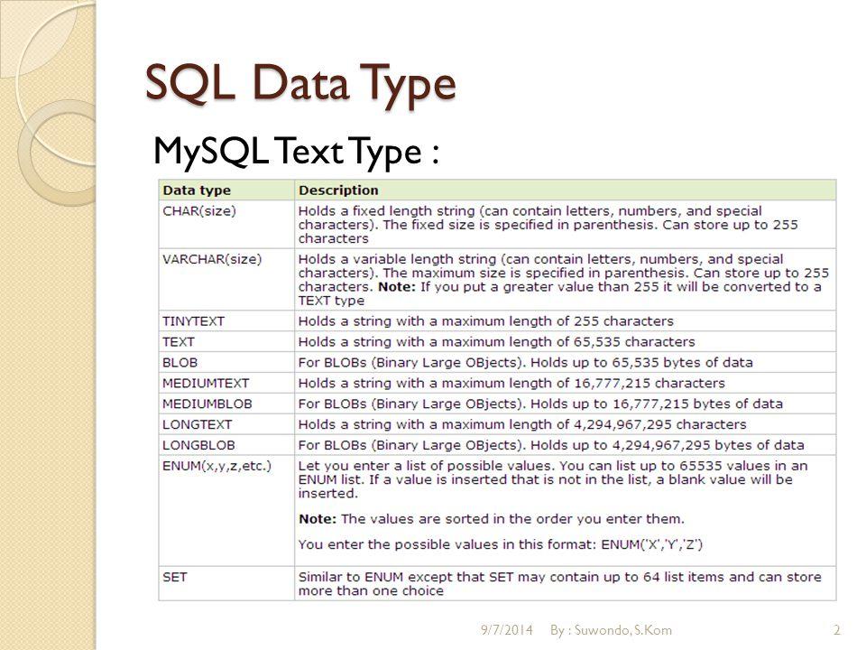SQL Data Type MySQL Number Type : 9/7/2014By : Suwondo, S.Kom3