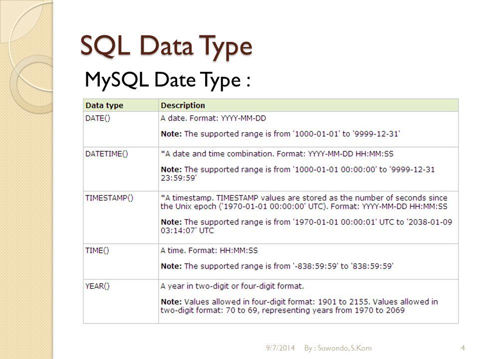 SQL Query Query lebih dari satu tabel Kita bisa melakukan query dengan lebih dari satu tabel.