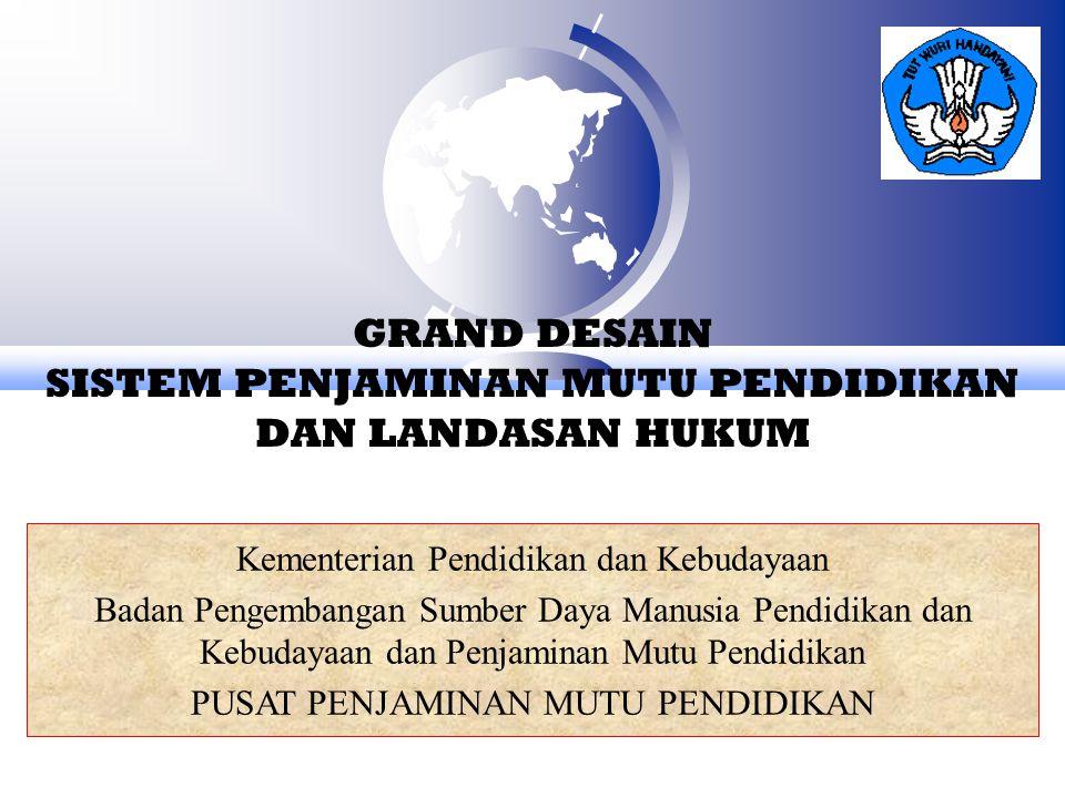 Badan Pengembangan Sumber Daya Manusia Pendidikan dan Kebudayaan dan Penjaminan Mutu Pendidikan PUSAT PENJAMINAN MUTU PENDIDIKAN