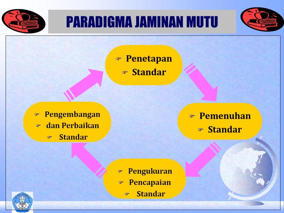 PARADIGMA JAMINAN MUTU F Penetapan F Standar F Pengukuran F Pencapaian F Standar F Pemenuhan F Standar F Pengembangan F dan Perbaikan F Standar