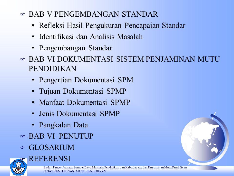 F BAB V PENGEMBANGAN STANDAR Refleksi Hasil Pengukuran Pencapaian Standar Identifikasi dan Analisis Masalah Pengembangan Standar F BAB VI DOKUMENTASI SISTEM PENJAMINAN MUTU PENDIDIKAN Pengertian Dokumentasi SPM Tujuan Dokumentasi SPMP Manfaat Dokumentasi SPMP Jenis Dokumentasi SPMP Pangkalan Data F BAB VI PENUTUP F GLOSARIUM F REFERENSI Badan Pengembangan Sumber Daya Manusia Pendidikan dan Kebudayaan dan Penjaminan Mutu Pendidikan PUSAT PENJAMINAN MUTU PENDIDIKAN