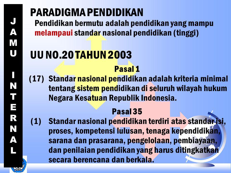 J A M U I N T E R N A L PARADIGMA PENDIDIKAN Pendidikan bermutu adalah pendidikan yang mampu melampaui standar nasional pendidikan (tinggi) UU NO.20 TAHUN 2003 Pasal 1 (17) Standar nasional pendidikan adalah kriteria minimal tentang sistem pendidikan di seluruh wilayah hukum Negara Kesatuan Republik Indonesia.