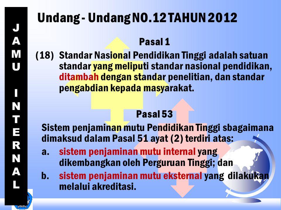 J A M U I N T E R N A L Undang - Undang NO.12 TAHUN 2012 Pasal 1 (18)Standar Nasional Pendidikan Tinggi adalah satuan standar yang meliputi standar nasional pendidikan, ditambah dengan standar penelitian, dan standar pengabdian kepada masyarakat.
