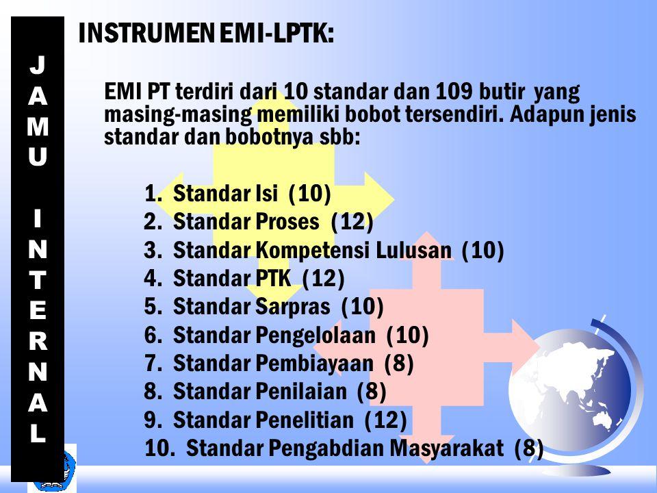 J A M U I N T E R N A L INSTRUMEN EMI-LPTK: EMI PT terdiri dari 10 standar dan 109 butir yang masing-masing memiliki bobot tersendiri.