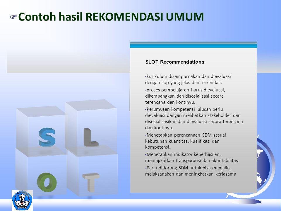 SLOT Recommendations kurikulum disempurnakan dan dievaluasi dengan sop yang jelas dan terkendali.