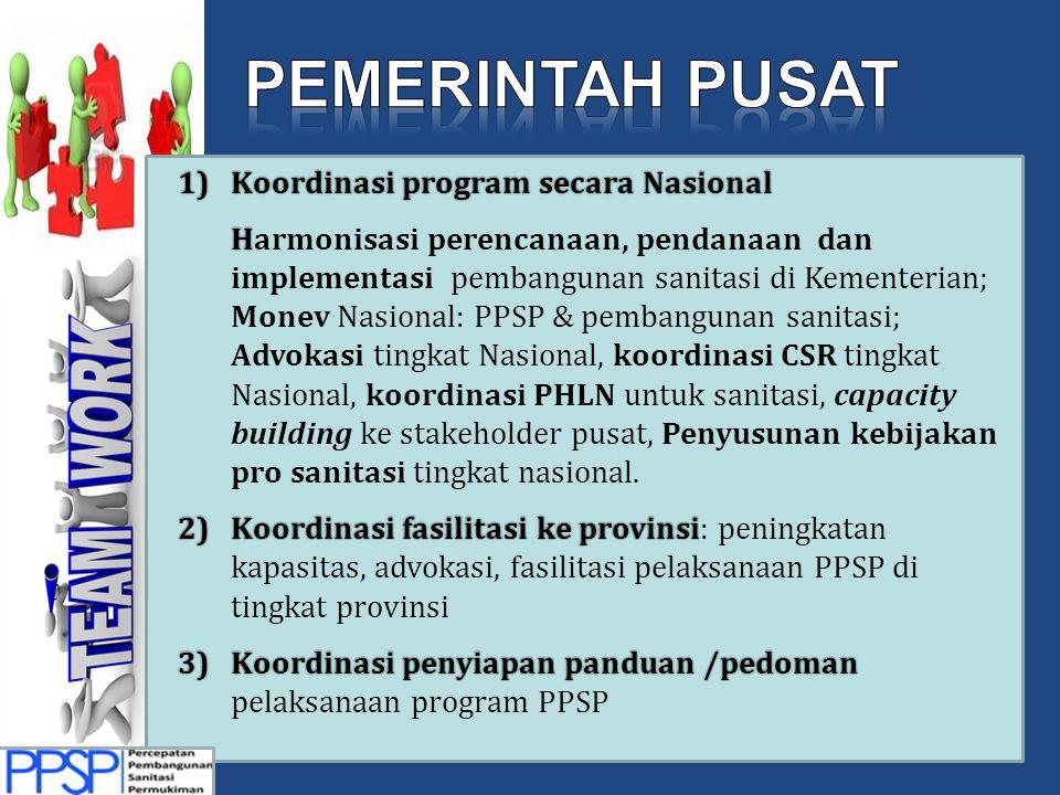 1)Koordinasi program secara Nasional H Harmonisasi perencanaan, pendanaan dan implementasi pembangunan sanitasi di Kementerian; Monev Nasional: PPSP &
