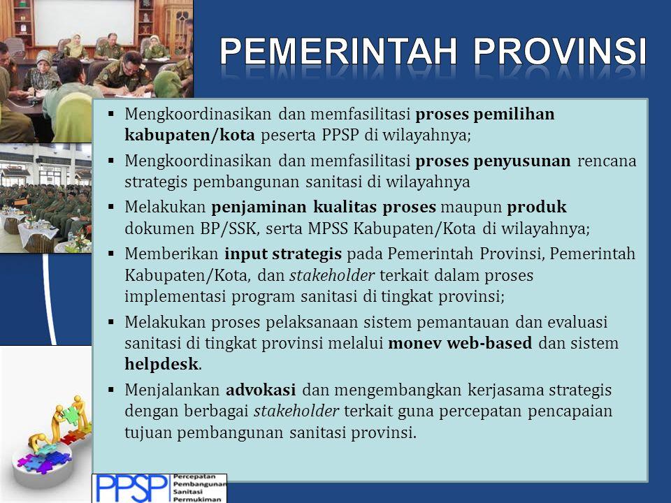 1.Konsolidasi /pelaksanaan internal: 1.Konsolidasi /pelaksanaan internal: menyiapkan kelembagaan, menyusun BP/SSK, MPSS, implementasi, dan monev pembangunan sanitasi kabupaten/kota 2.Konsolidasi ke Provinsi: 2.Konsolidasi ke Provinsi: konsolidasi SSK, MPSS & implementasi program/kegiatan yang dibiayai provinsi, monev kabupaten/kota 3.Konsolidasi ke Pusat 3.Konsolidasi ke Pusat: konsolidasi MPSS & implementasi program/kegiatan
